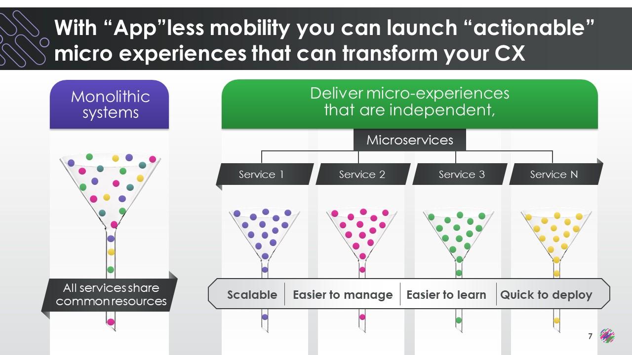 Karix App-less Mobility