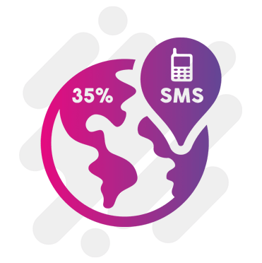 6 Reasons Why Businesses Will Always Need Sms